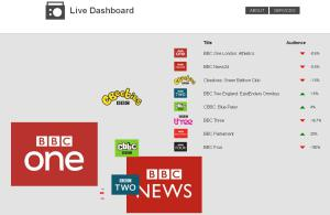 stats1-bbc-dashboard